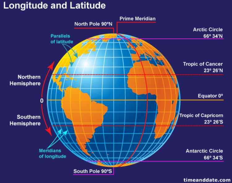Maps how to divide the world earthref parallels of latitude and meridians of longitude of the earth gumiabroncs Choice Image
